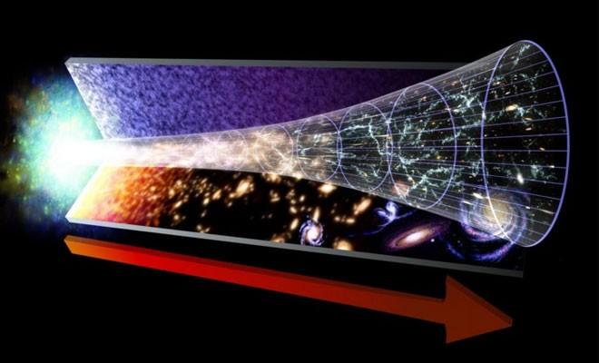 Zamanın tek yönde akmasını sağlayan karanlık enerji mi?