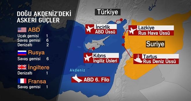 Doğu Akdeniz'da hangi ülkenin ne kadar gücü bulunuyor