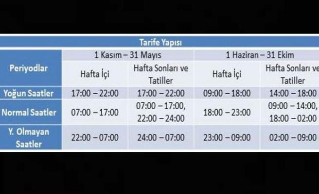 """Elektrikte """"KIŞ TARİFESİ"""" 1 Kasım'dan itibaren başlıyor"""